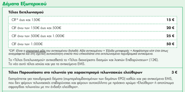 6a34dbb9455 Τελωνεία και τελωνειακοί έλεγχοι – GoMall Sales & Coupons